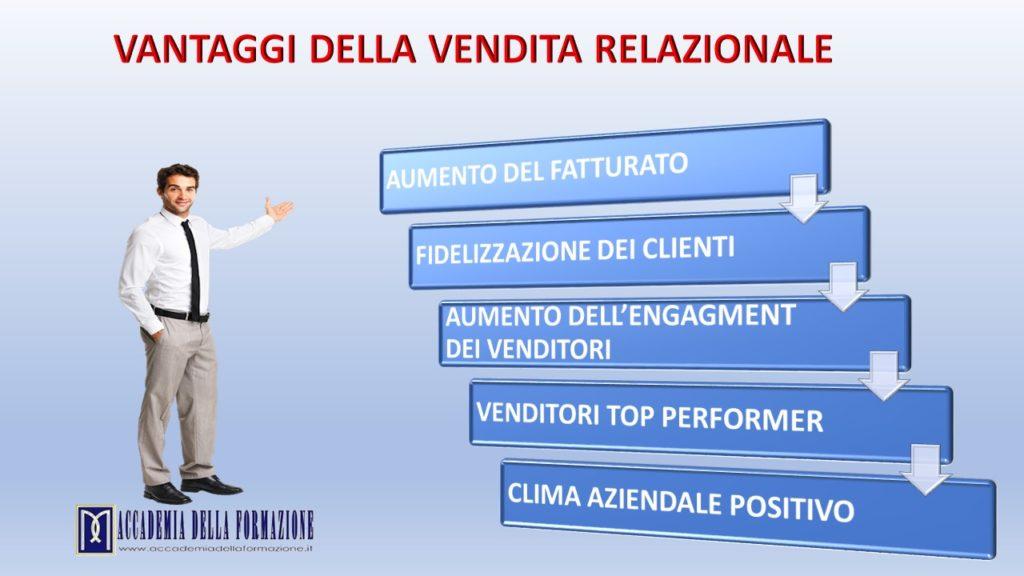 vendita relazionale accademia della formazione
